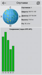 Спутники уведенные в Навител Навигатор